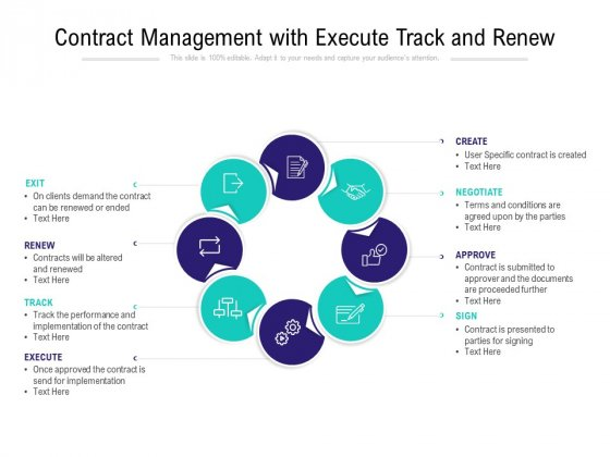Contract Management With Execute Track And Renew Ppt PowerPoint Presentation Ideas Example