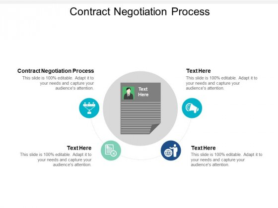 Contract Negotiation Process Ppt PowerPoint Presentation Styles Good Cpb