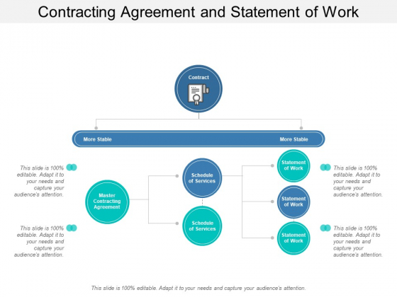 Contracting Agreement And Statement Of Work Ppt Powerpoint Presentation Outline Tips