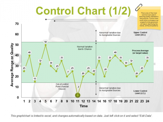 Control Chart Template 1 Ppt Point Presentation Ideas Images Slide 2