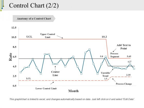 Control Chart Template 2 Ppt PowerPoint Presentation Icon Mockup