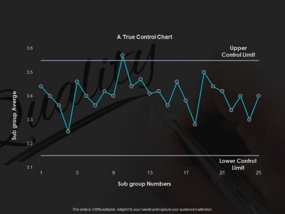 Control Charts A True Control Chart Ppt PowerPoint Presentation Inspiration Examples