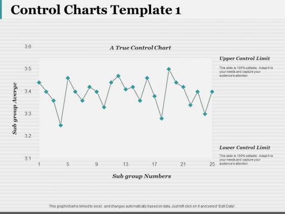 Control Charts Template 1 Ppt Point Presentation Show Graphics Design Slide