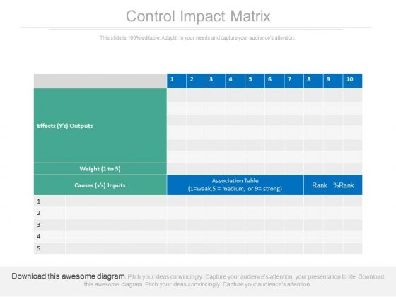 Control Impact Matrix Ppt Slides