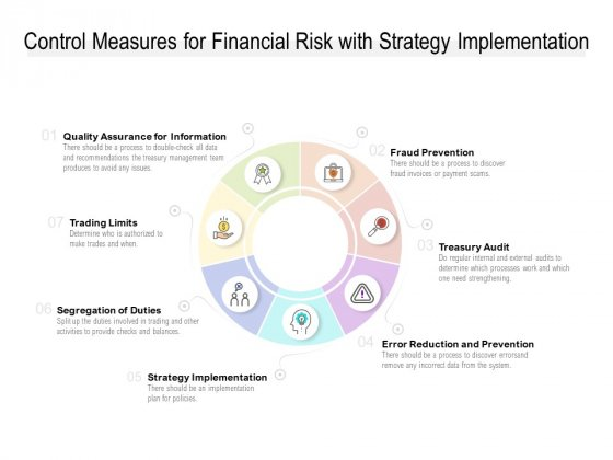 Control Measures For Financial Risk With Strategy Implementation Ppt PowerPoint Presentation Infographic Template Slide Download