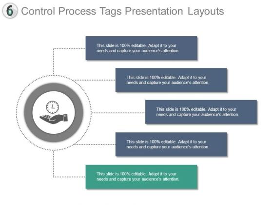 Control Process Tags Presentation Layouts