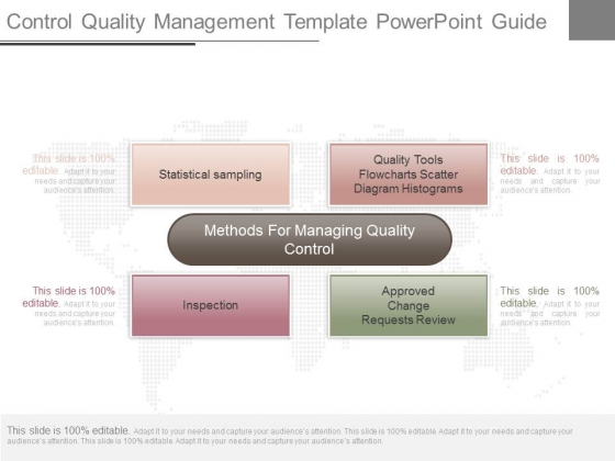 Control Quality Management Template Powerpoint Guide