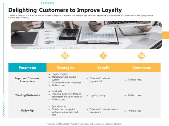 Controlling Customer Retention Delighting Customers To Improve Loyalty Ppt Portfolio Designs PDF