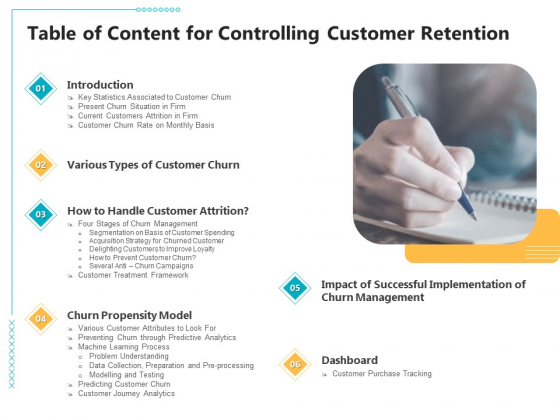 Controlling Customer Retention Table Of Content For Controlling Customer Retention Ppt Professional Elements PDF