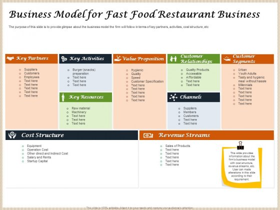 Convenience Food Business Plan Business Model For Fast Food Restaurant Business Designs PDF