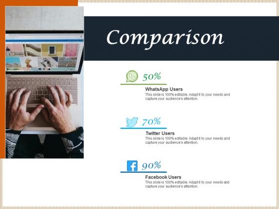 Convenience Food Business Plan Comparison Ppt Show Demonstration PDF