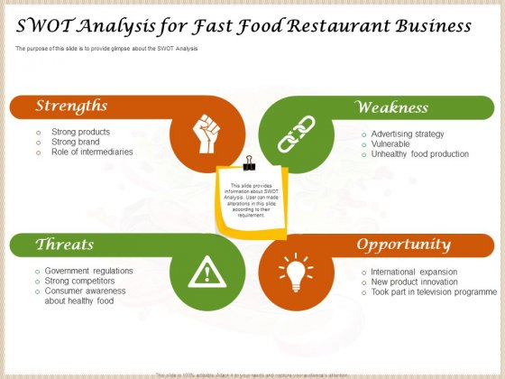 Convenience Food Business Plan SWOT Analysis For Fast Food Restaurant Business Guidelines PDF