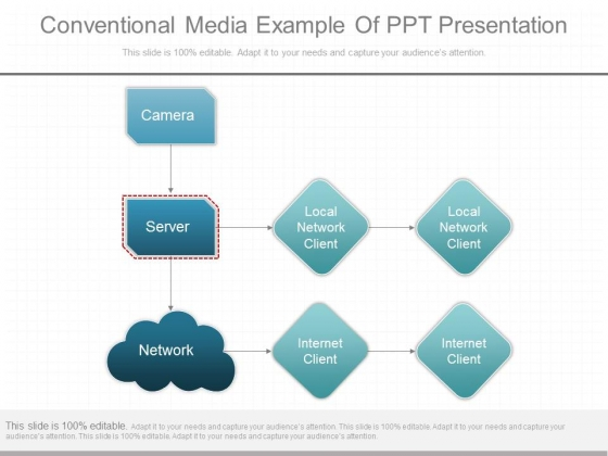 Conventional Media Example Of Ppt Presentation