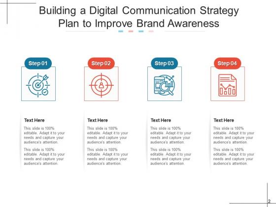 Conversation_Action_Plan_Organization_Employees_Ppt_PowerPoint_Presentation_Complete_Deck_Slide_2