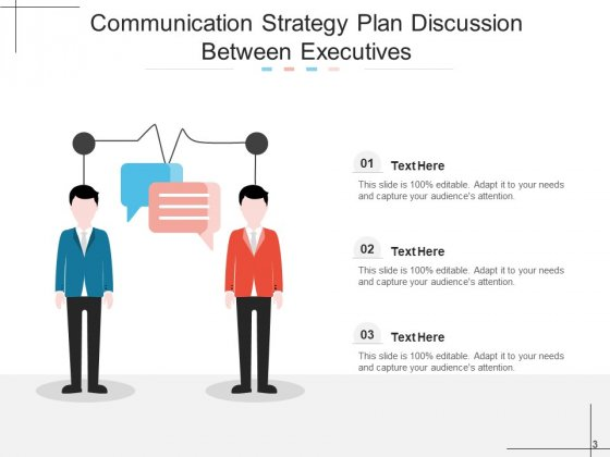 Conversation_Action_Plan_Organization_Employees_Ppt_PowerPoint_Presentation_Complete_Deck_Slide_3