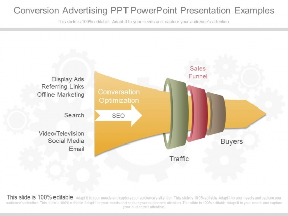 Conversion Advertising Ppt Powerpoint Presentation Examples