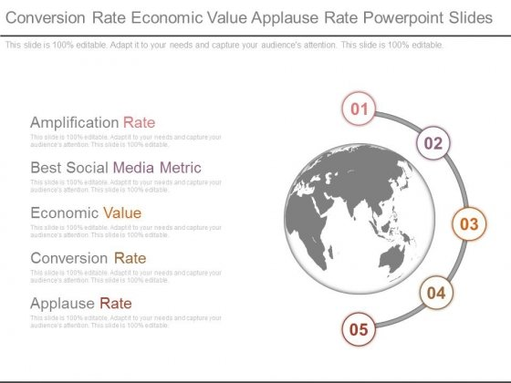 Conversion Rate Economic Value Applause Rate Powerpoint Slides