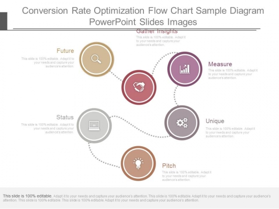 Conversion Rate Optimization Flow Chart Sample Diagram Powerpoint Slides Images