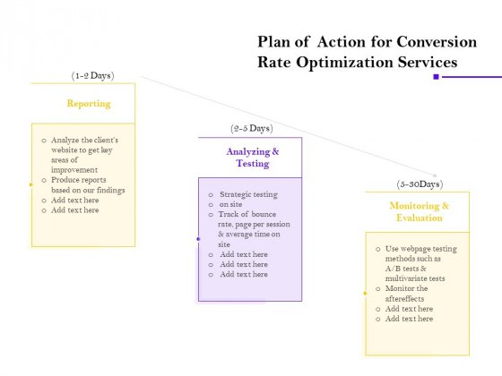 Conversion Rate Optimization Plan Of Action For Conversion Rate Optimization Services Ppt Show Inspiration PDF