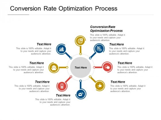 Conversion Rate Optimization Process Ppt PowerPoint Presentation Portfolio Inspiration Cpb Pdf