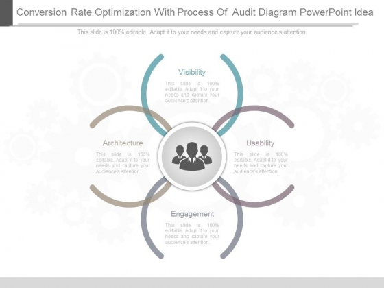 Conversion Rate Optimization With Process Of Audit Diagram Powerpoint Idea