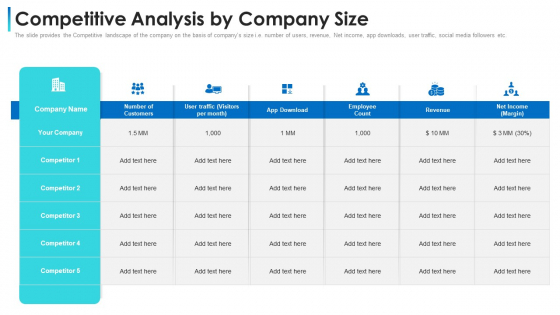Convertible Bond Financing Pitch Deck Competitive Analysis By Company Size Professional PDF