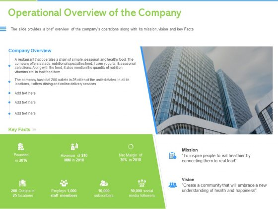 Convertible Bonds Pitch Deck For Increasing Capitals Operational Overview Of The Company Template PDF