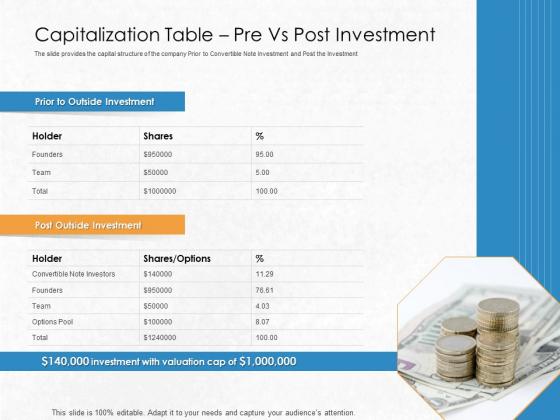 Convertible Debenture Funding Capitalization Table Pre Vs Post Investment Ppt PowerPoint Presentation Model Samples PDF