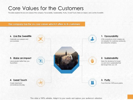 Convertible_Debenture_Funding_Core_Values_For_The_Customers_Ppt_Professional_Outfit_PDF_Slide_1