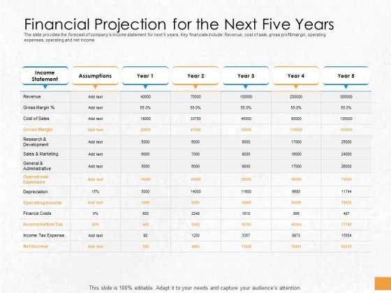 Convertible Debenture Funding Financial Projection For The Next Five Years Ppt File Slides PDF