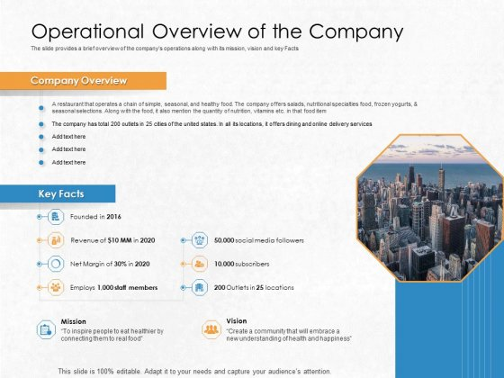 Convertible Debenture Funding Operational Overview Of The Company Ppt File Icons PDF