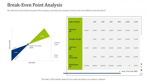 Convertible Debt Financing Pitch Deck Break Even Point Analysis Inspiration PDF