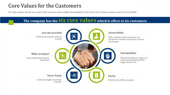 Convertible Debt Financing Pitch Deck Core Values For The Customers Information PDF
