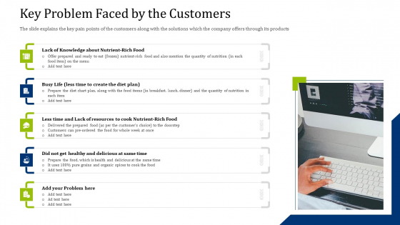 Convertible Debt Financing Pitch Deck Key Problem Faced By The Customers Brochure PDF