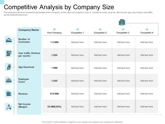 Convertible Market Notes Competitive Analysis By Company Size Ppt Pictures Show PDF
