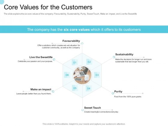 Convertible Market Notes Core Values For The Customers Ppt Model Background PDF