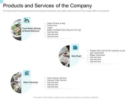 Convertible Market Notes Products And Services Of The Company Ppt Styles Layout PDF