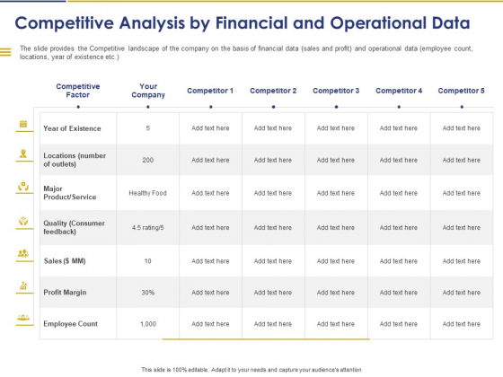 Convertible Note Pitch Deck Funding Strategy Competitive Analysis By Financial And Operational Data Ppt PowerPoint Presentation Styles Structure PDF