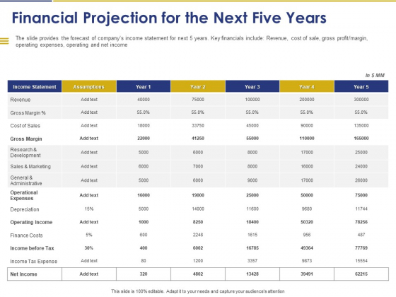 Convertible_Note_Pitch_Deck_Funding_Strategy_Financial_Projection_For_The_Next_Five_Years_Ppt_PowerPoint_Presentation_Gallery_Outline_PDF_Slide_1