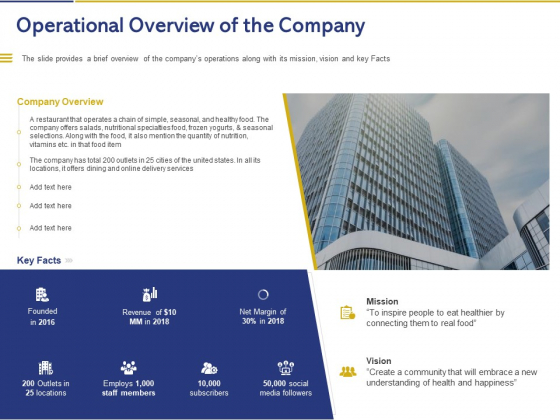 Convertible Note Pitch Deck Funding Strategy Operational Overview Of The Company Sample