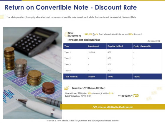 Convertible Note Pitch Deck Funding Strategy Return On Convertible Note Discount Rate Background
