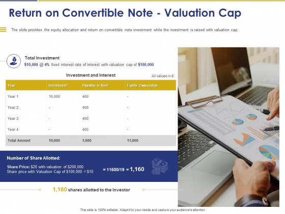 Convertible Note Pitch Deck Funding Strategy Return On Convertible Note Valuation Cap Pictures