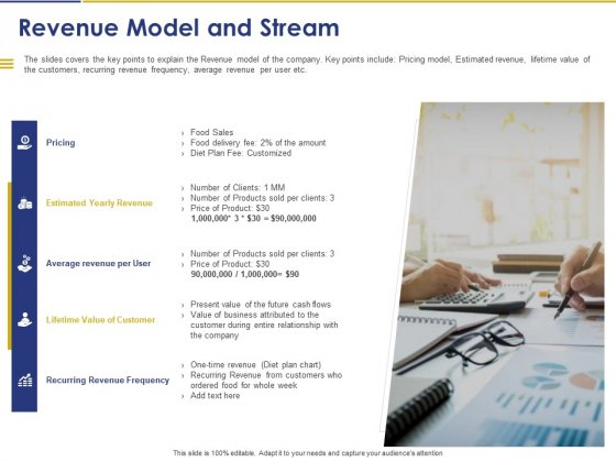 Convertible Note Pitch Deck Funding Strategy Revenue Model And Stream Ppt PowerPoint Presentation Infographics Guidelines PDF