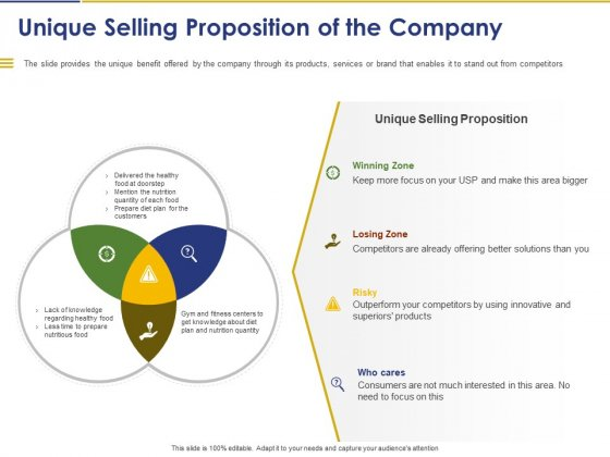 Convertible Note Pitch Deck Funding Strategy Unique Selling Proposition Of The Company Ppt PowerPoint Presentation Outline Summary PDF