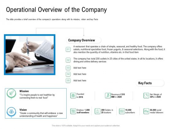 Convertible Preferred Stock Funding Pitch Deck Operational Overview Of The Company Mockup PDF
