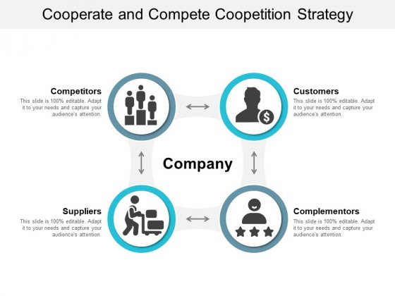 Cooperate And Compete Coopetition Strategy Ppt Powerpoint Presentation Inspiration Deck