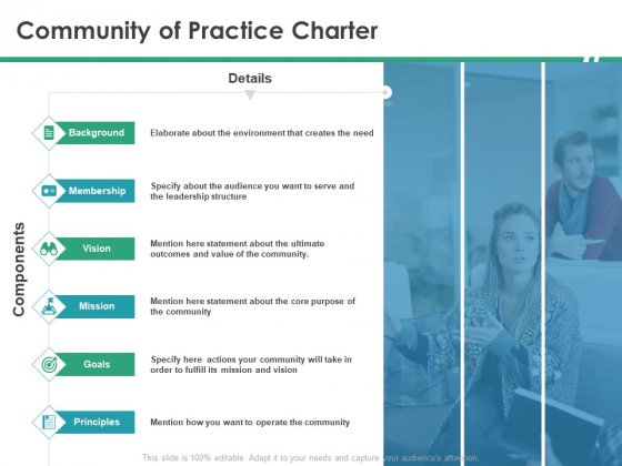 Cops Community Of Practice Charter Ppt File Tips PDF