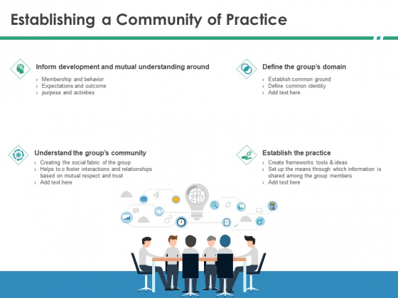 Cops Establishing A Community Of Practice Ppt Visual Aids Layouts PDF