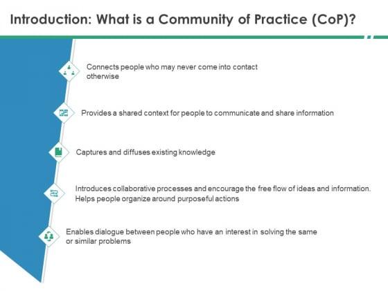 Cops Introduction What Is A Community Of Practice Ppt Portfolio Graphics Design PDF