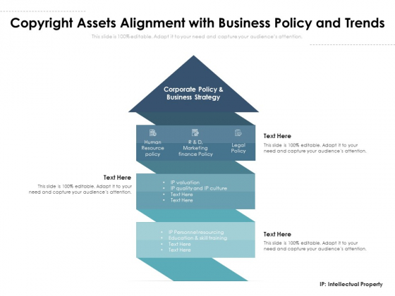 Copyright Assets Alignment With Business Policy And Trends Ppt PowerPoint Presentation Gallery Skills PDF